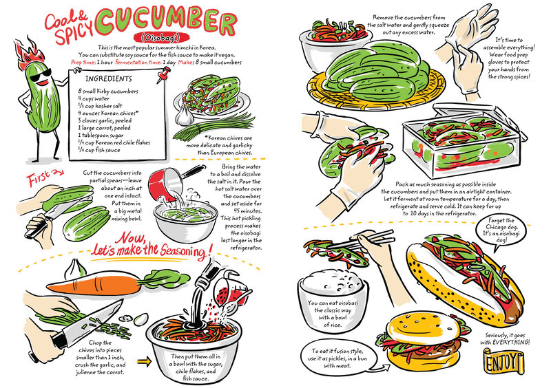 Learn to make korean food with a charming graphic cookbook the learn to make korean food with a charming graphic cookbook forumfinder Image collections