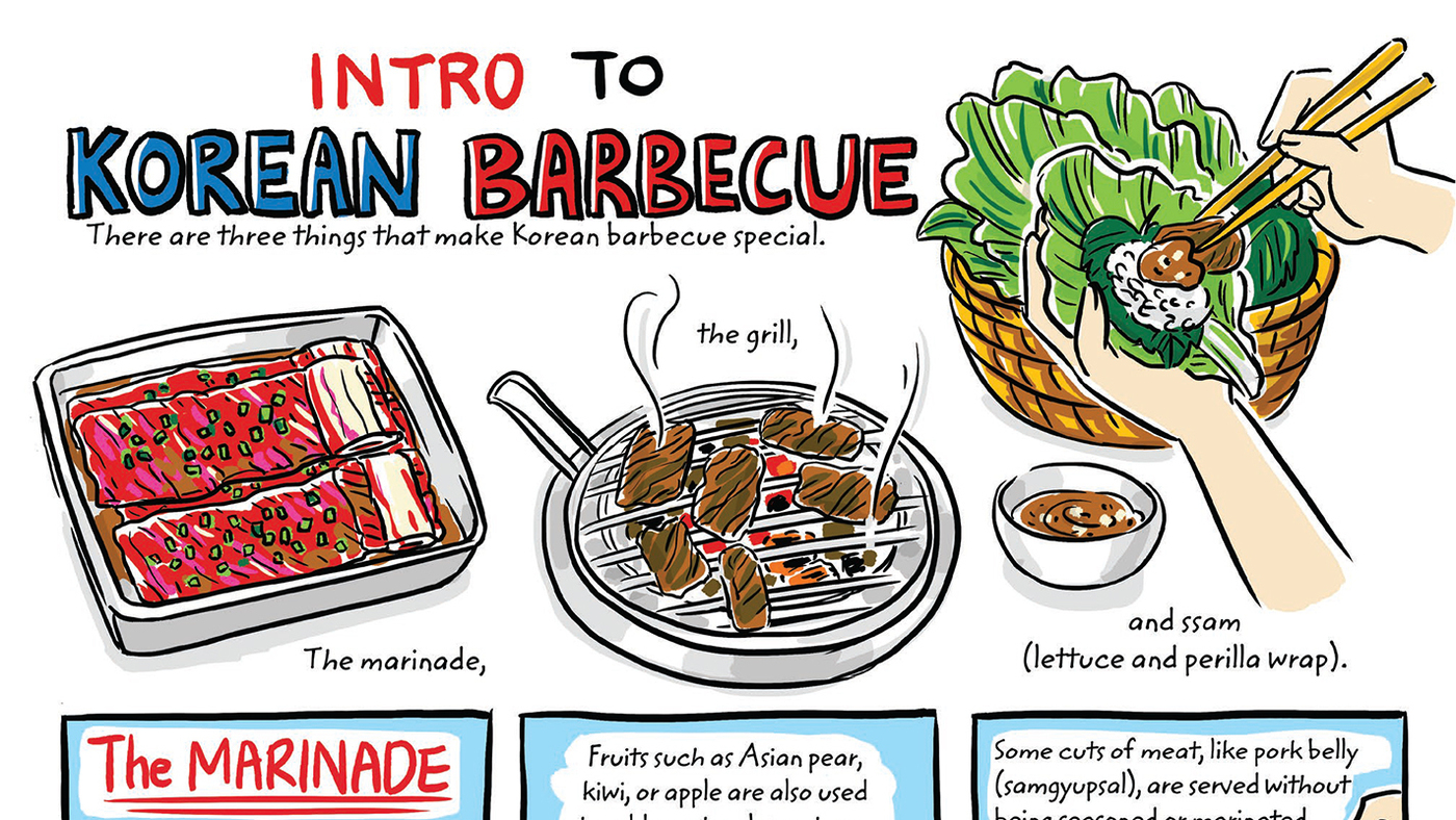 Learn to make korean food with a charming graphic cookbook the learn to make korean food with a charming graphic cookbook the salt npr forumfinder Image collections