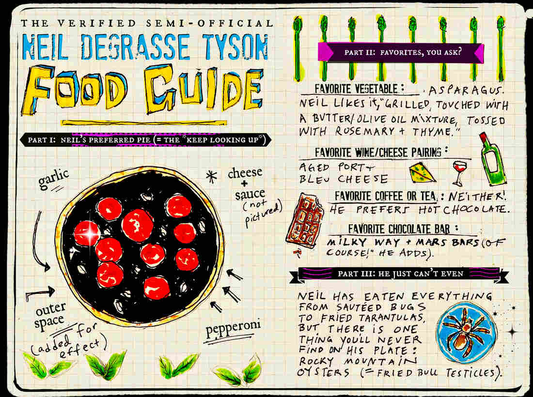 Neil Degrasse Tyson Food Guide