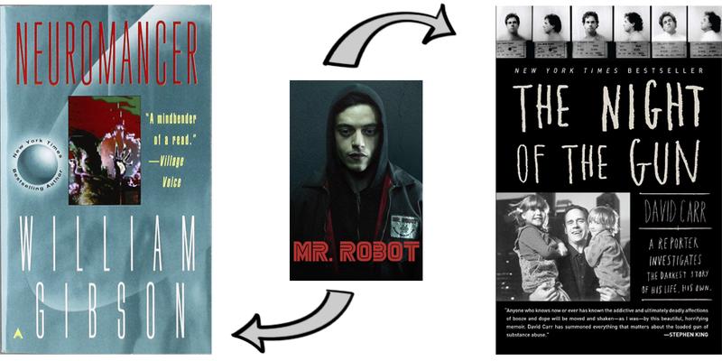 Mr Robot A Binge Guide 3 Book Series
