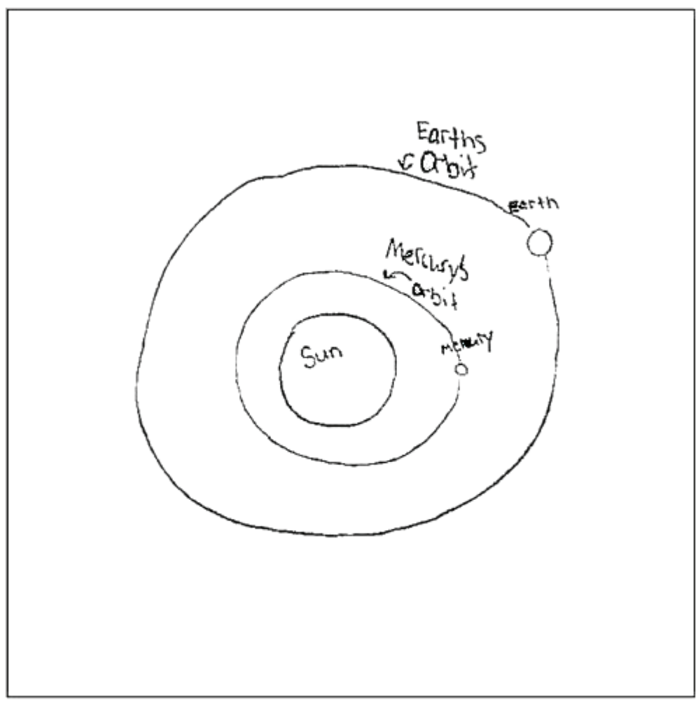 diagram of mercury planet drawing - photo #5