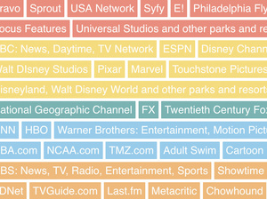 AT&T wants to buy Time Warner; Verizon is buying Yahoo — and analysts predict more media deals. Who owns what these days? We built a chart of the many brands of some of the big media companies.