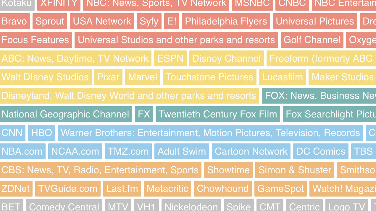 Big Media Companies And Their Many Brands — In One Chart