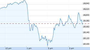 The Stock Market Stumbles After Friday's Clinton Email News. Here's Why