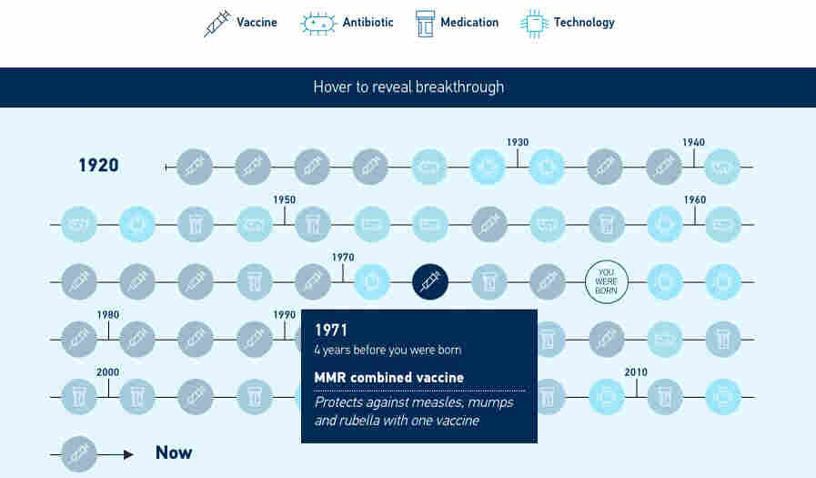 Screengrab of Global Health Check app