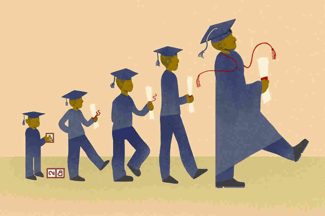 Pathway to graduation