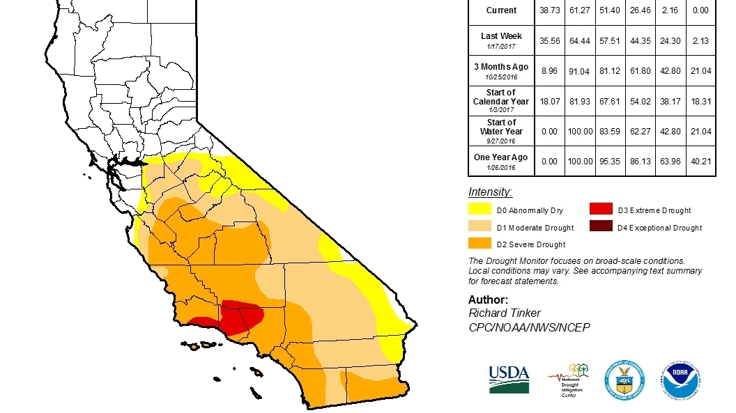 Nearly Half Of California Emerges From Drought In Latest Report