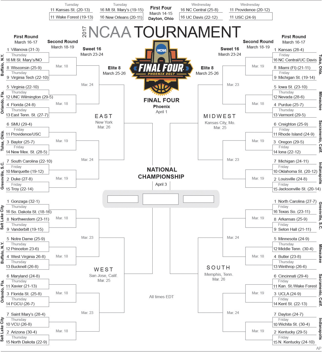 Selection Sunday: 2017 Men's College Basketball Tournament ...