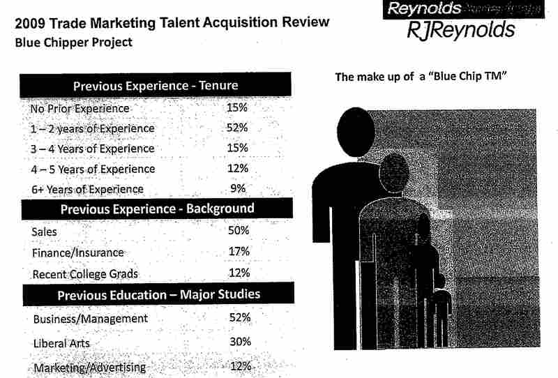 "Exhibit B of a complaint filed by Richard Villarreal against R.J. Reynolds for age discrimination. It shows a candidate profile preferred by R.J. Reynolds for its Territory Manager candidates. The ideal candidate for these jobs is called the ""Blue Chip TM."""