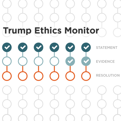 Trump Ethics Monitor: Has The President Kept His Promises?