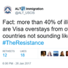 Twitter Sues Homeland Security To Protect Anonymity Of 'Alt Immigration' Account