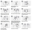 The World Health Organization's six steps of proper hand-washing are illustrated in numbers 2 through 7.