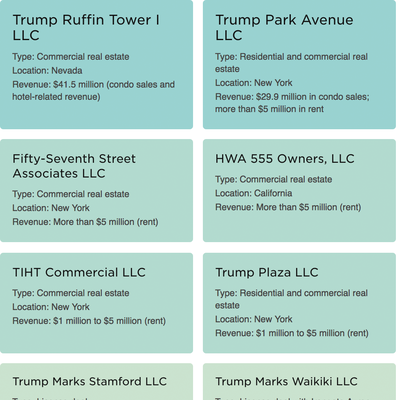 Trump's Business Empire: An Update On His Sources Of Revenue