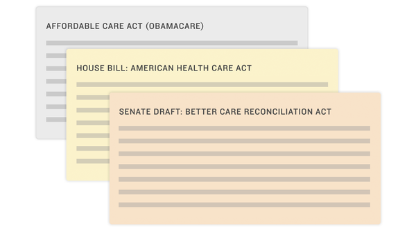 "Overlapping cards representing the various health laws and proposals --€"" ACA, AHCA and BCRA"