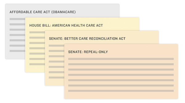 An illustration of index cards showing the Affordable Care Act, the Affordable Health Care Act, the Better Care Reconciliation Act and the Senate
