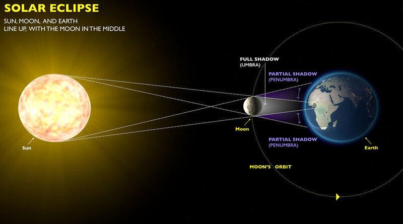 solareclipse_custom-4a6f26e29b48142673aa