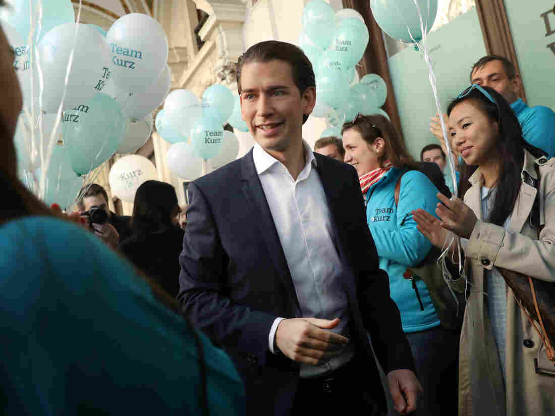 Image result for sebastian kurz