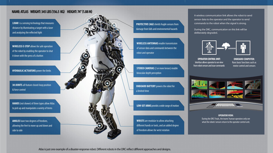 What are the must-haves for a successful humanoid robot?