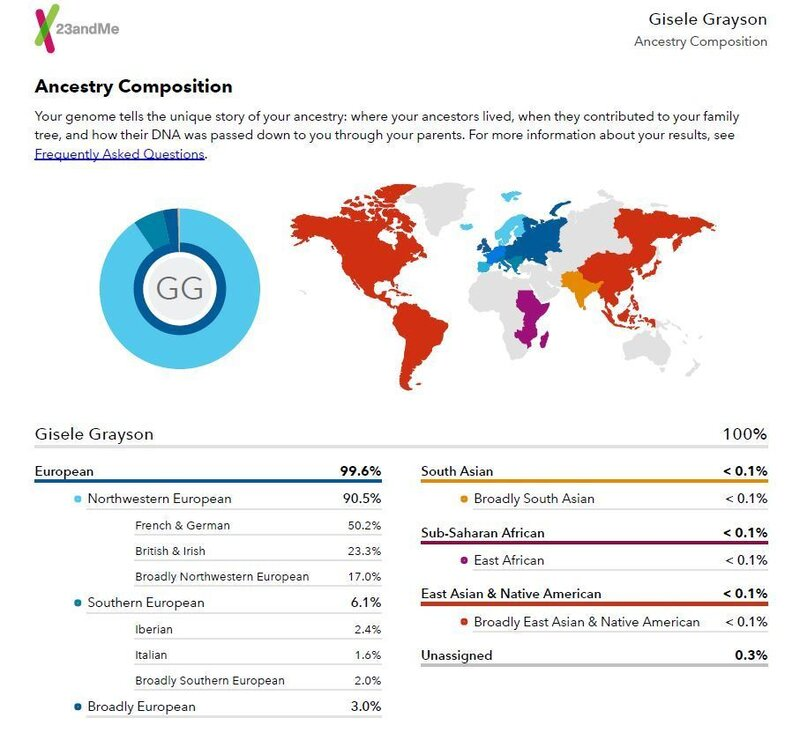 Ancestry DNA Tests Don't Always Find What We Expect : Shots