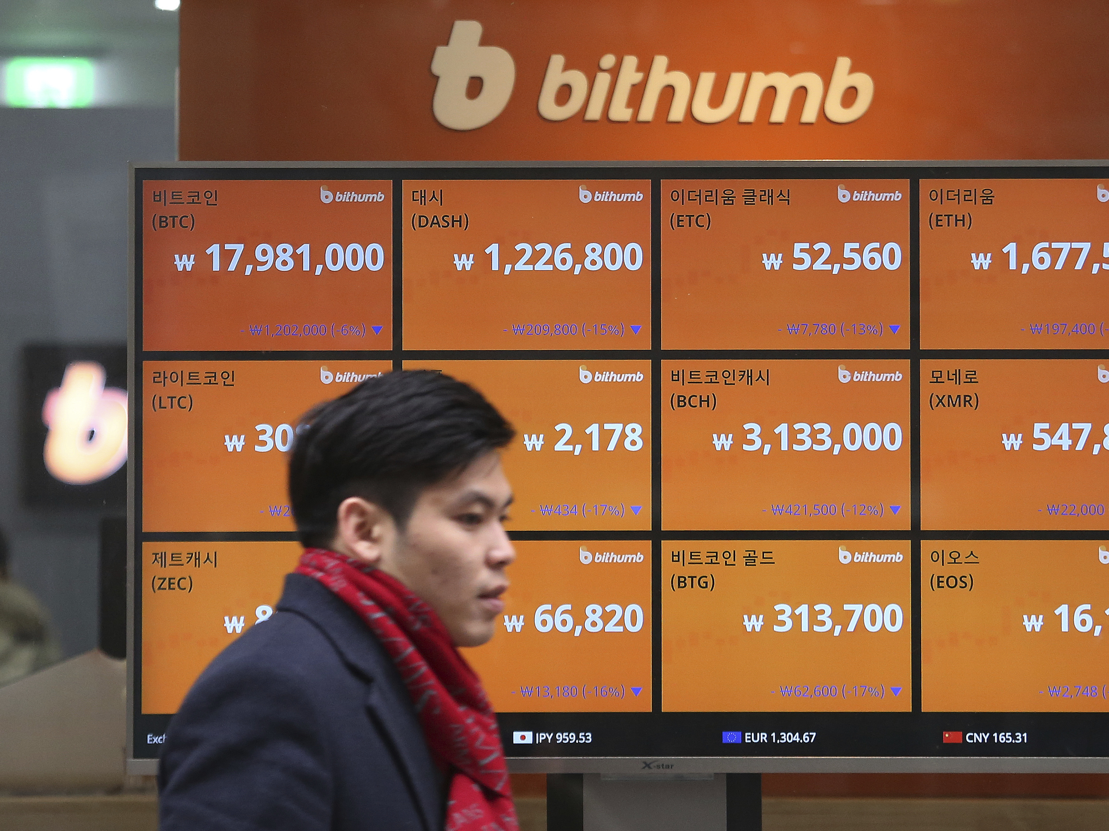 Who's Trading Bitcoin? South Korea Wants To Know