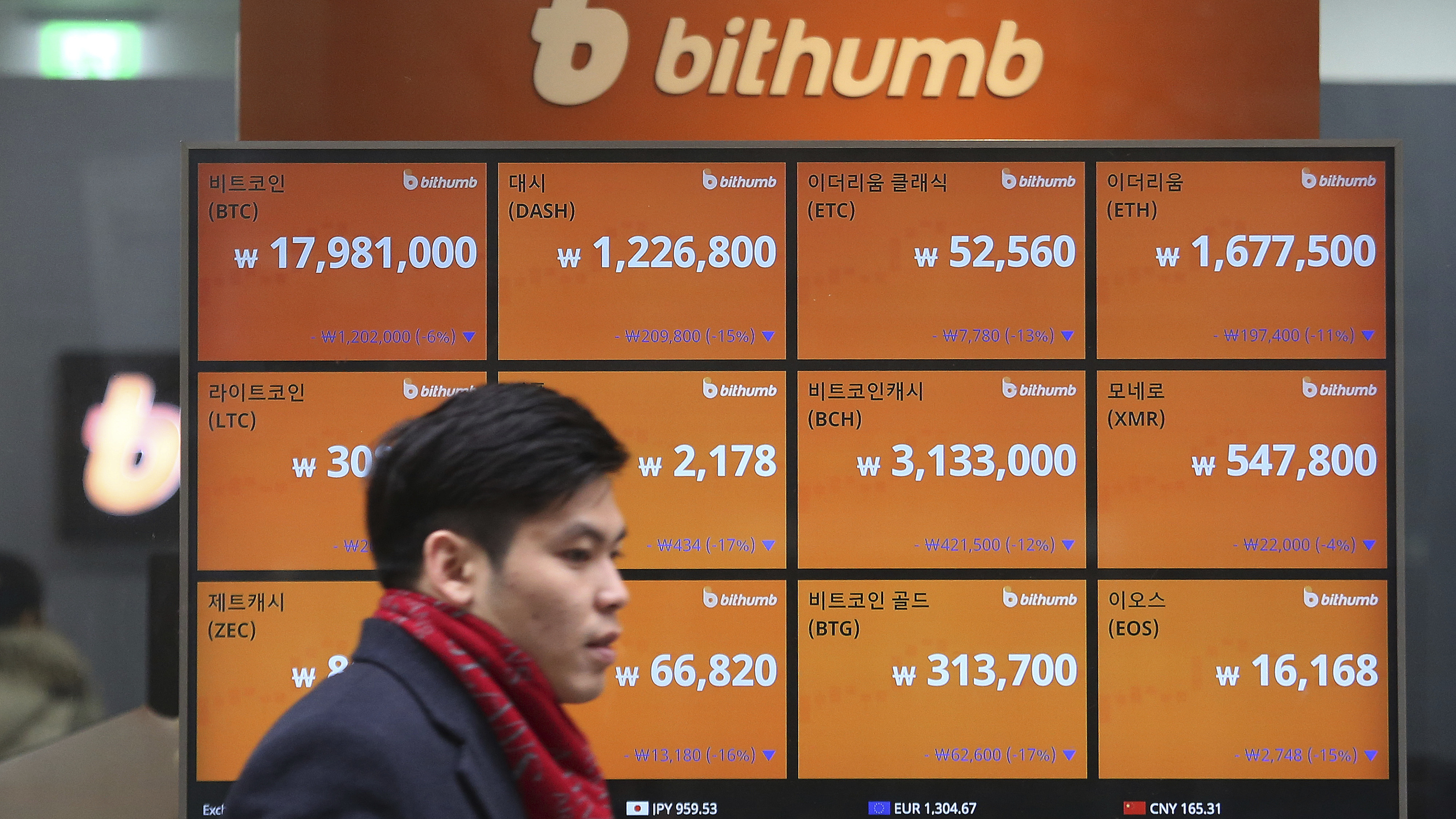 Who's Trading Bitcoin South Korea Wants To Know