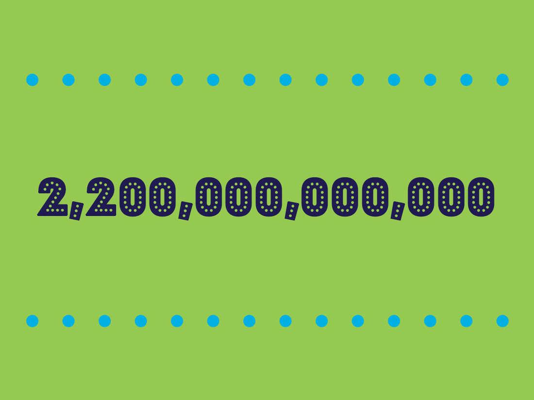 2.2 trillion