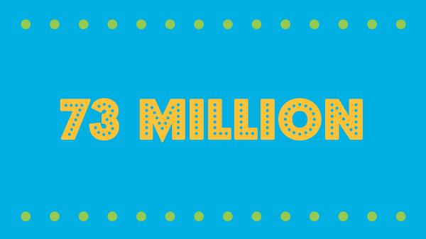 73 million