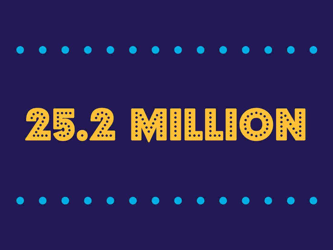 25.2 million