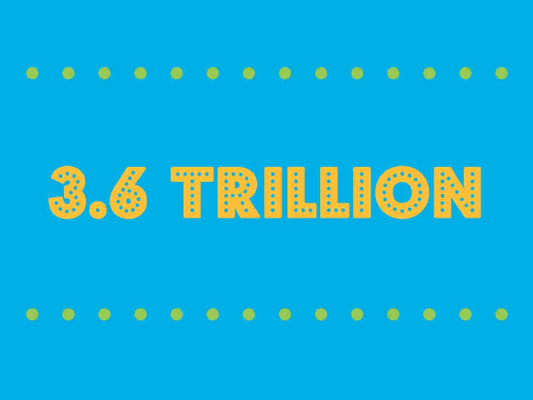 3.6 Trillion