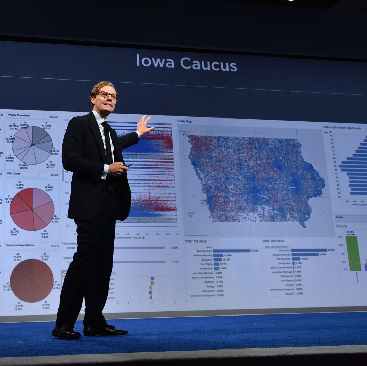 What Did Cambridge Analytica Do During The 2016 Election?