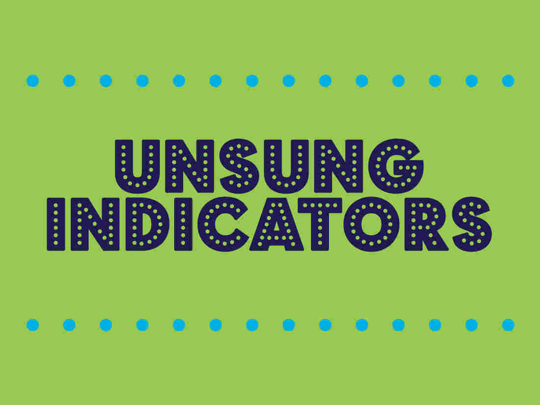 unsung indicators
