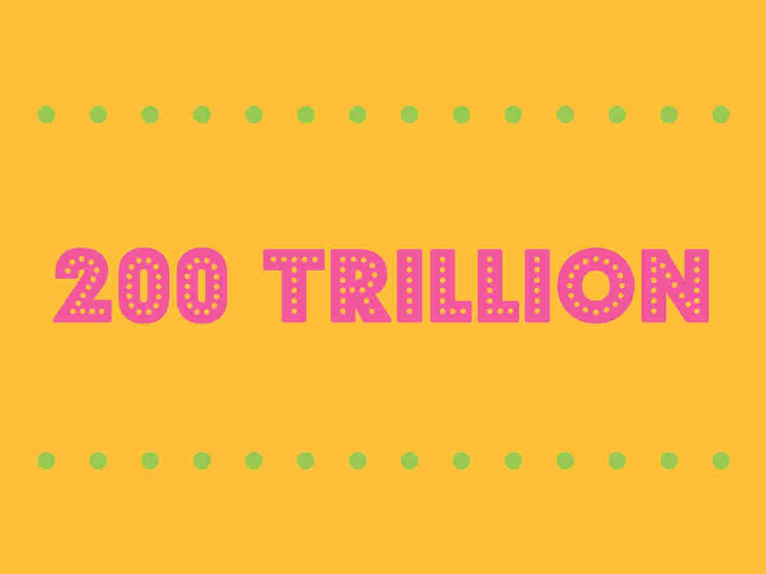 200 Trillion