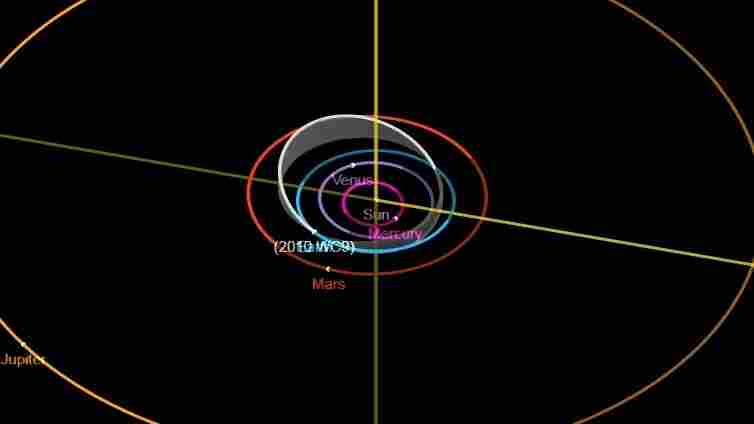 Asteroid Will Pass Between The Earth And The Moon Tuesday (Don't Panic)