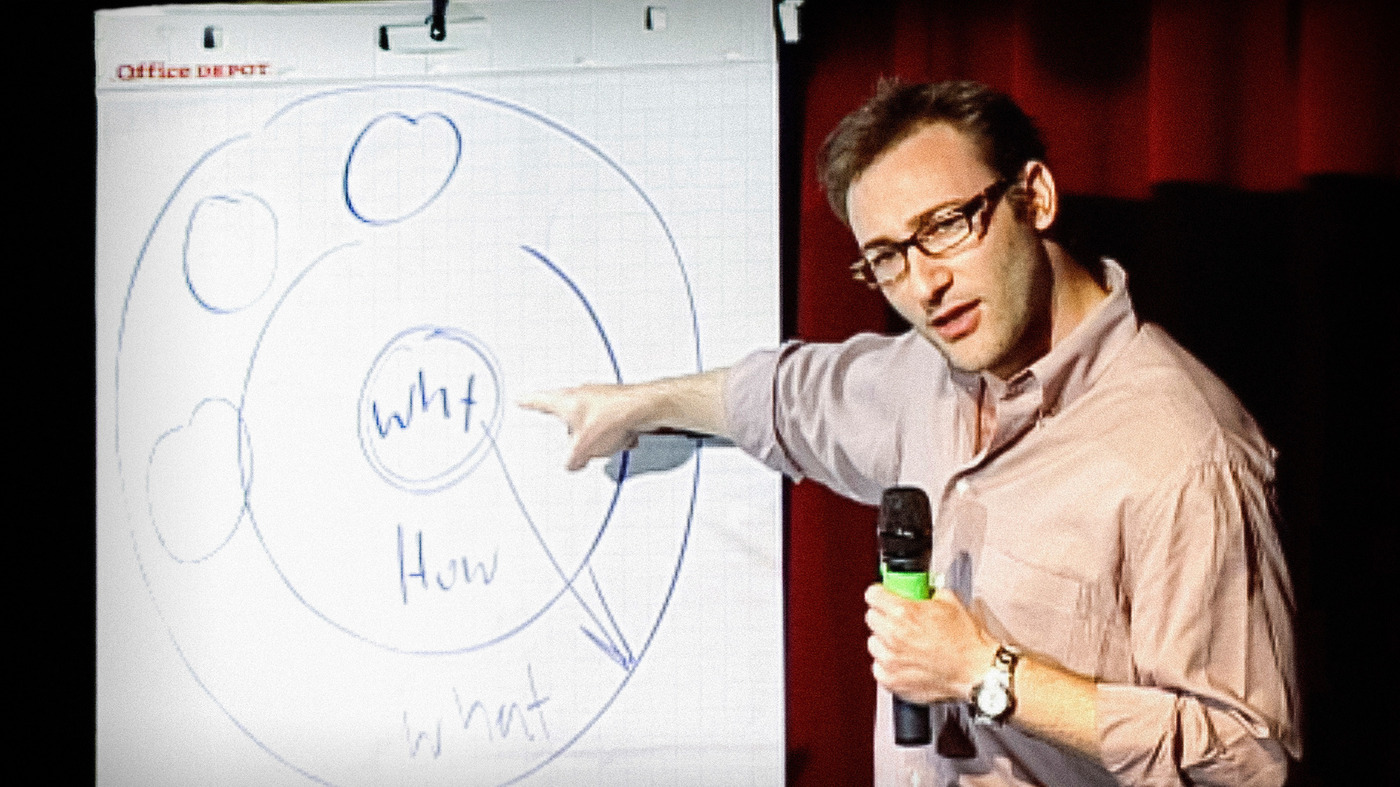 Simon Sinek: How Do Great Leaders Inspire Us To Take Action?