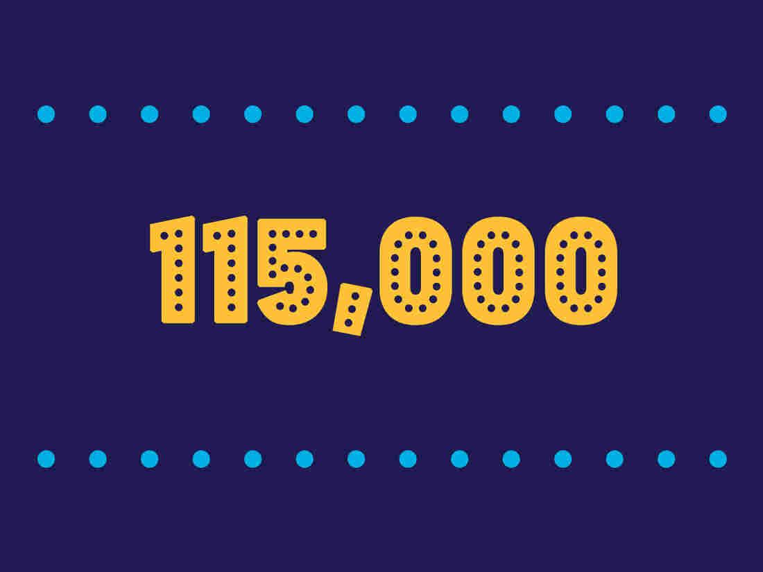 115,000