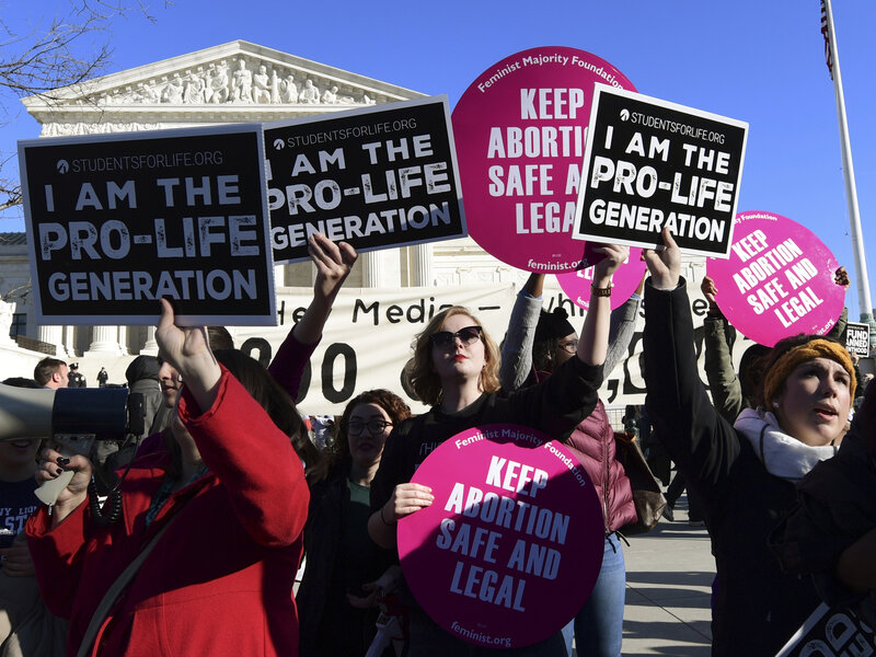 abortion rights history