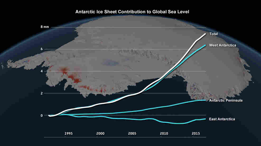 Antarctic Ice Melt Rate Tripled Since 2012