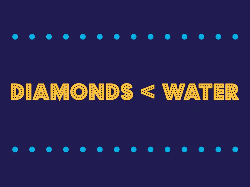 what is the water diamond paradox