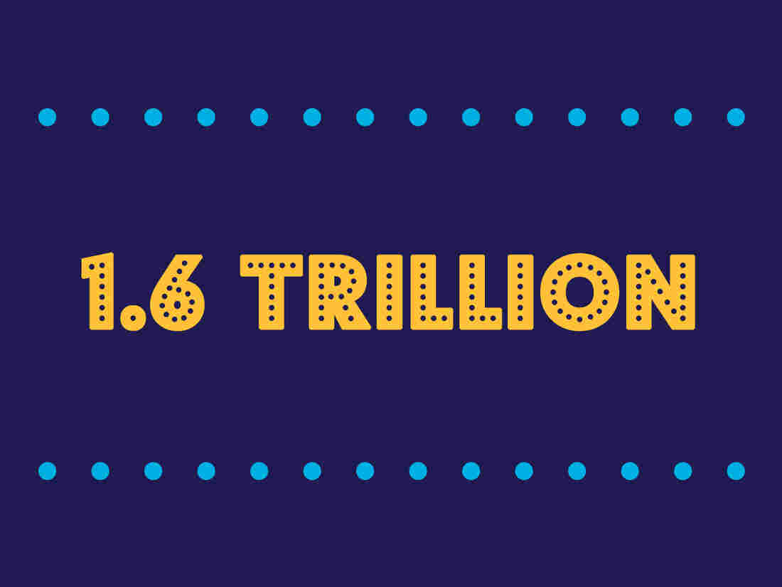 1.6 Trillion