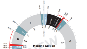 'Morning Edition' Resets Its Clock (Again)