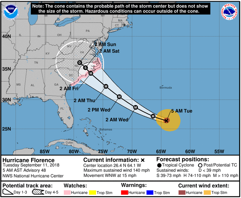 Florence Gains Strength As A Category 4 Hurricane Aiming At Us - Us-hurricane-landfall-map