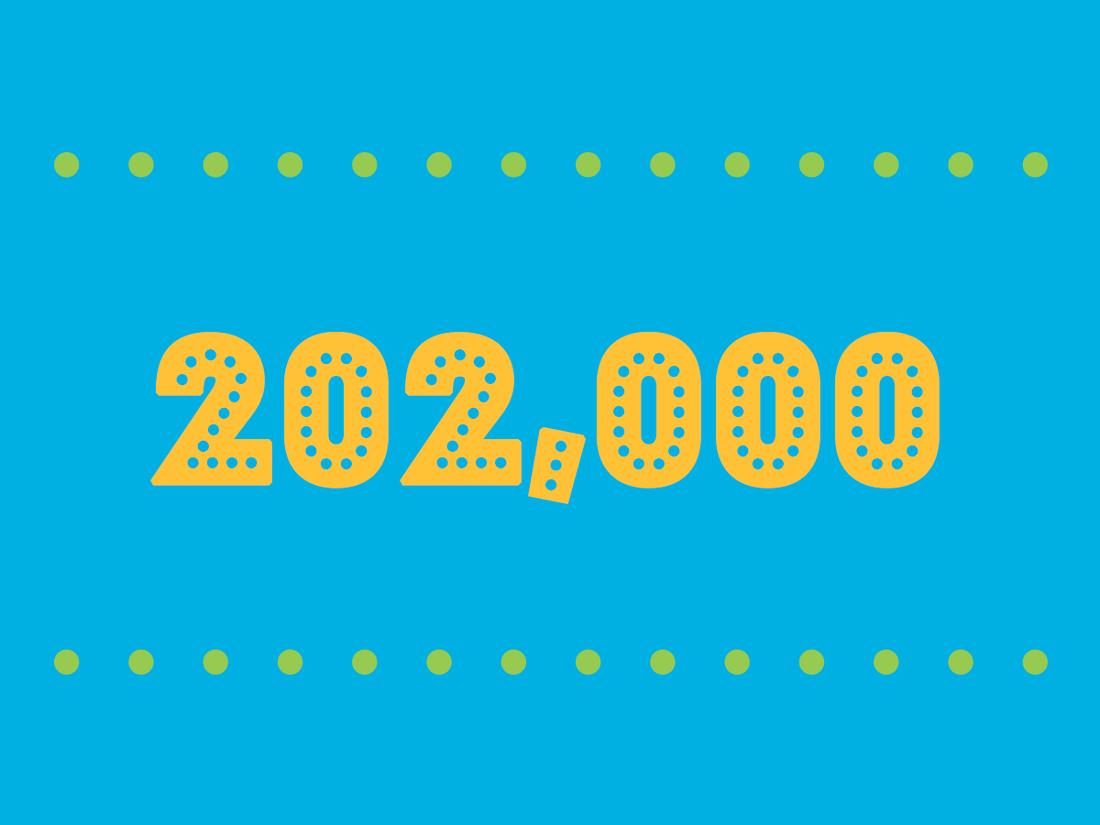 202,000