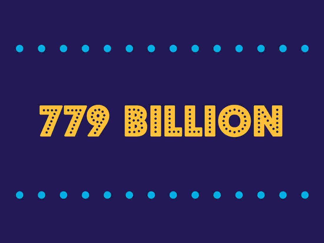 779 Billion