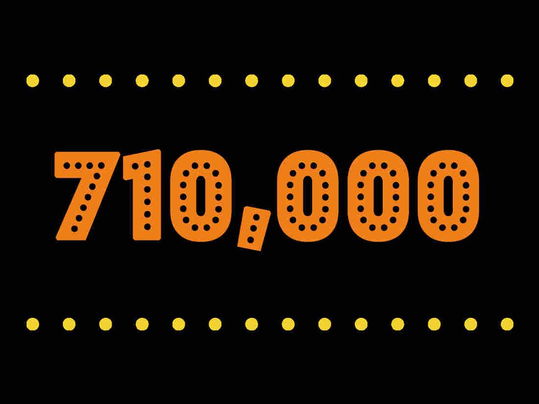 710,000