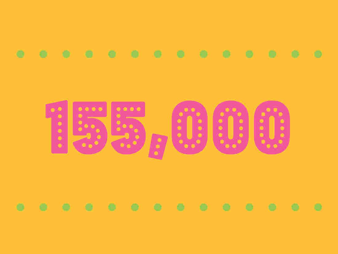 155,000 JOBS