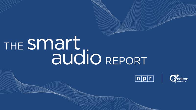 NPR Report: Smart Speakers See 78% Increase YOY
