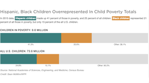 Report: Child Poverty Could Be Cut In Half Over 10 Years, At A Hefty Price