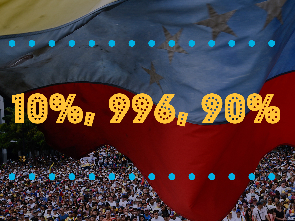 Venezuela By The Numbers