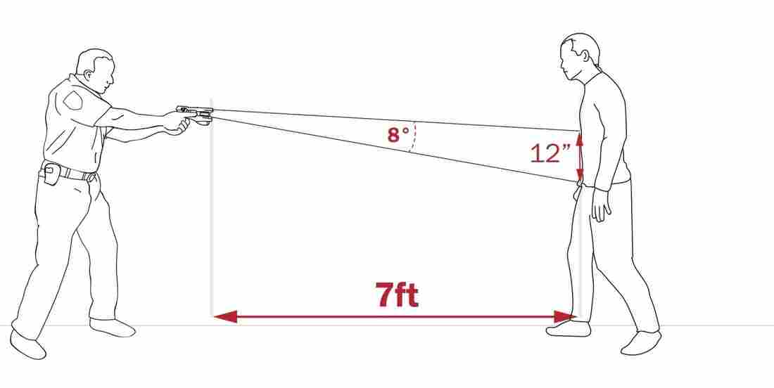 When Axon first started selling weapons under the name Air Taser, it chose a narrower launch angle for the darts.