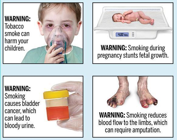 The U.S. Food and Drug Administration plans to require tobacco companies to include 13 health warnings on cigarette packaging and advertisements.